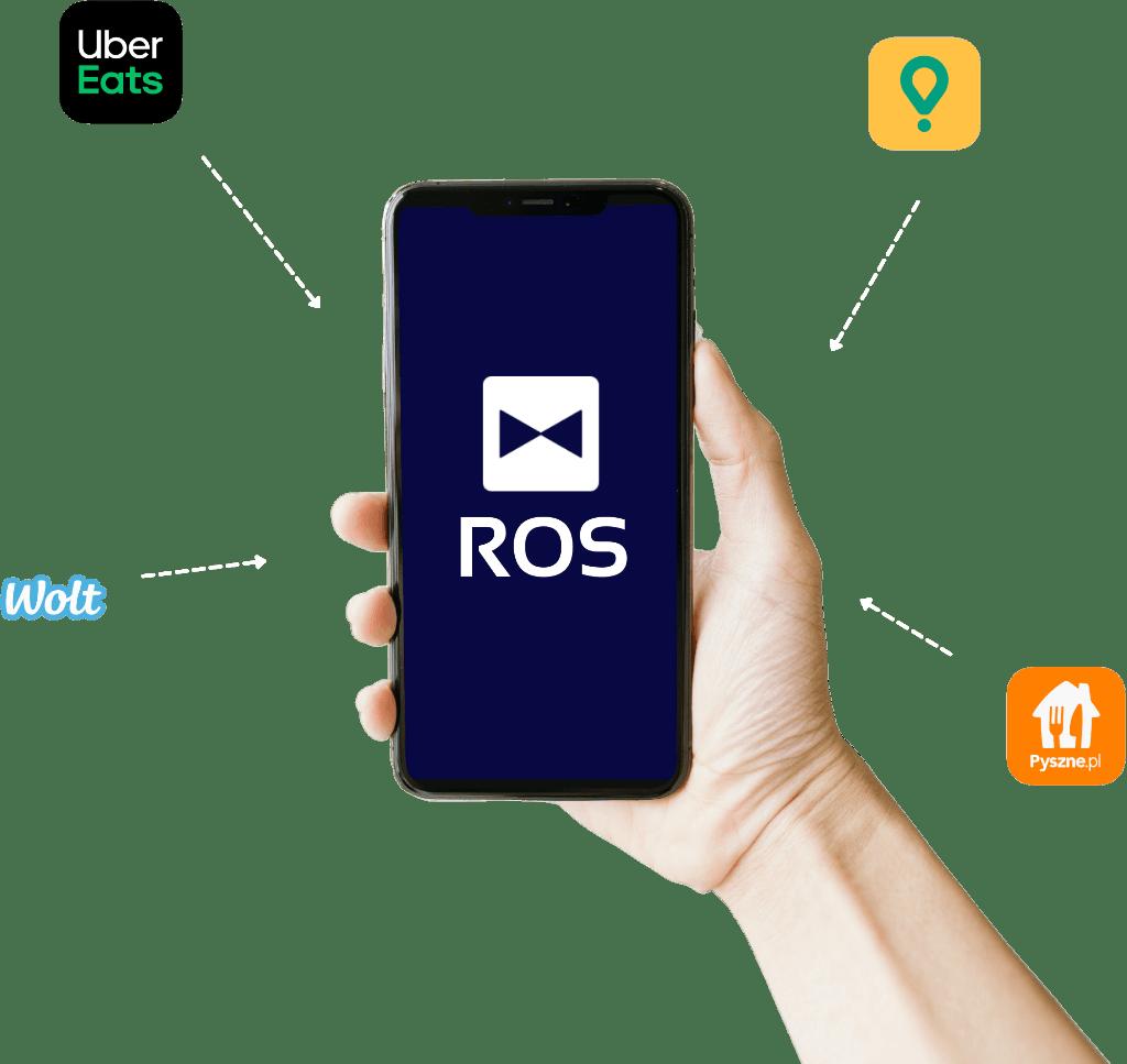 ROS App