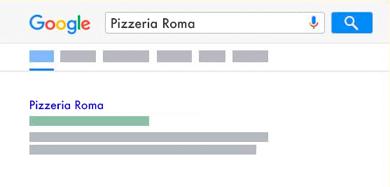 Positioning of restaurants' websites